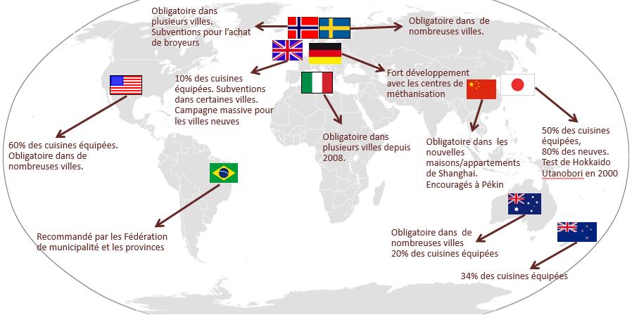 Les broyeurs en France et dans le monde :
